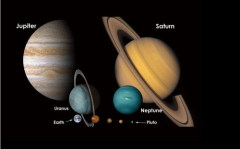 Американский астроном Клайд Уильям Томбо открыл планету Плутон